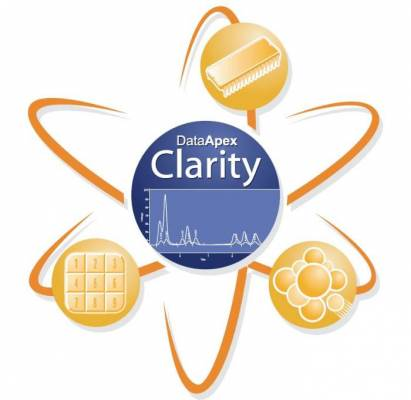Clarity Single Instrument Add-on